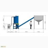 Грануляторы и линии для производства пеллет