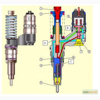 Ремонт топливной аппаратуры дизелей
