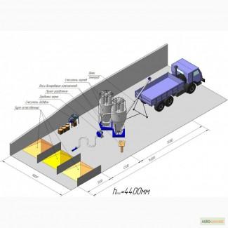 Мини-Завод по приготовлению Комбикорма ПРОК-3