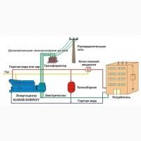 Газопоршневая электростанция SUMAB (MWM, Jenbacher) 1500 Квт