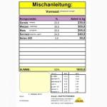 3% премиксы из Австрии, Солан 31грн /кг