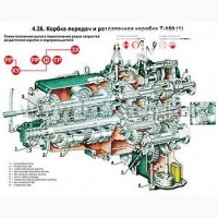 Капитальный ремонт коробок передач тракторов ХТЗ